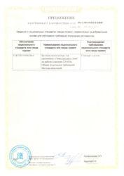 ТР ТС Сертификат Гексагон-2
